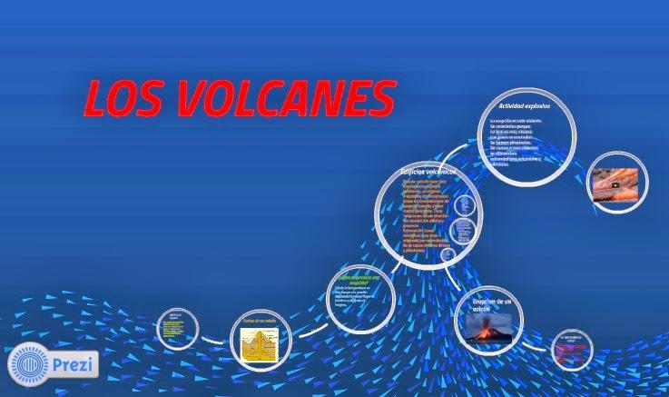 http://prezi.com/2dju1uyv26sg/los-volcanes/?utm_campaign=share&utm_medium=copy