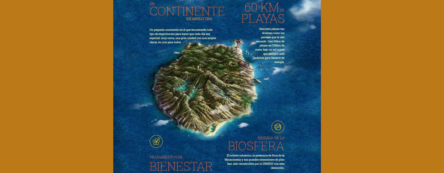 Gran Canaria Turismo Información