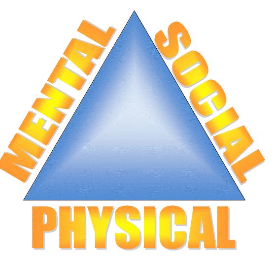 How to Have a Balanced Health Triangle forecast