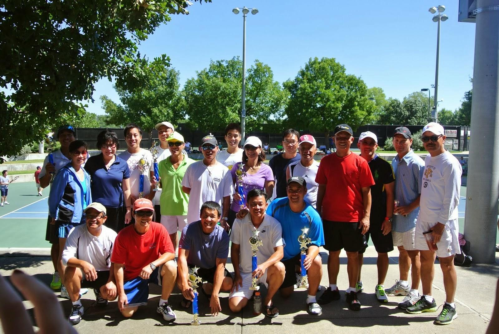 Hội quần vợt OKC