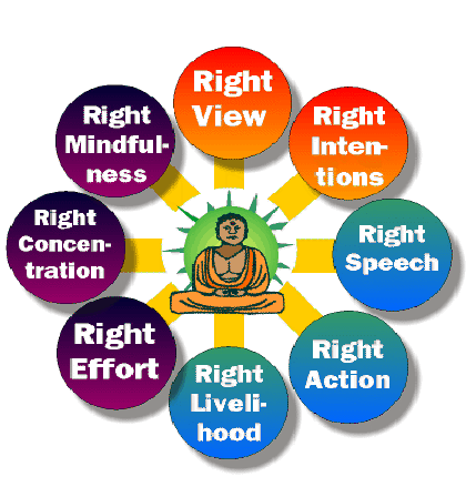 Way to the happy life: THE FOUR NOBLE TRUTHS