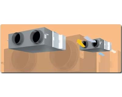 I condizionatori canalizzati condizionatori d 39 aria a for Condizionatori portatili inverter