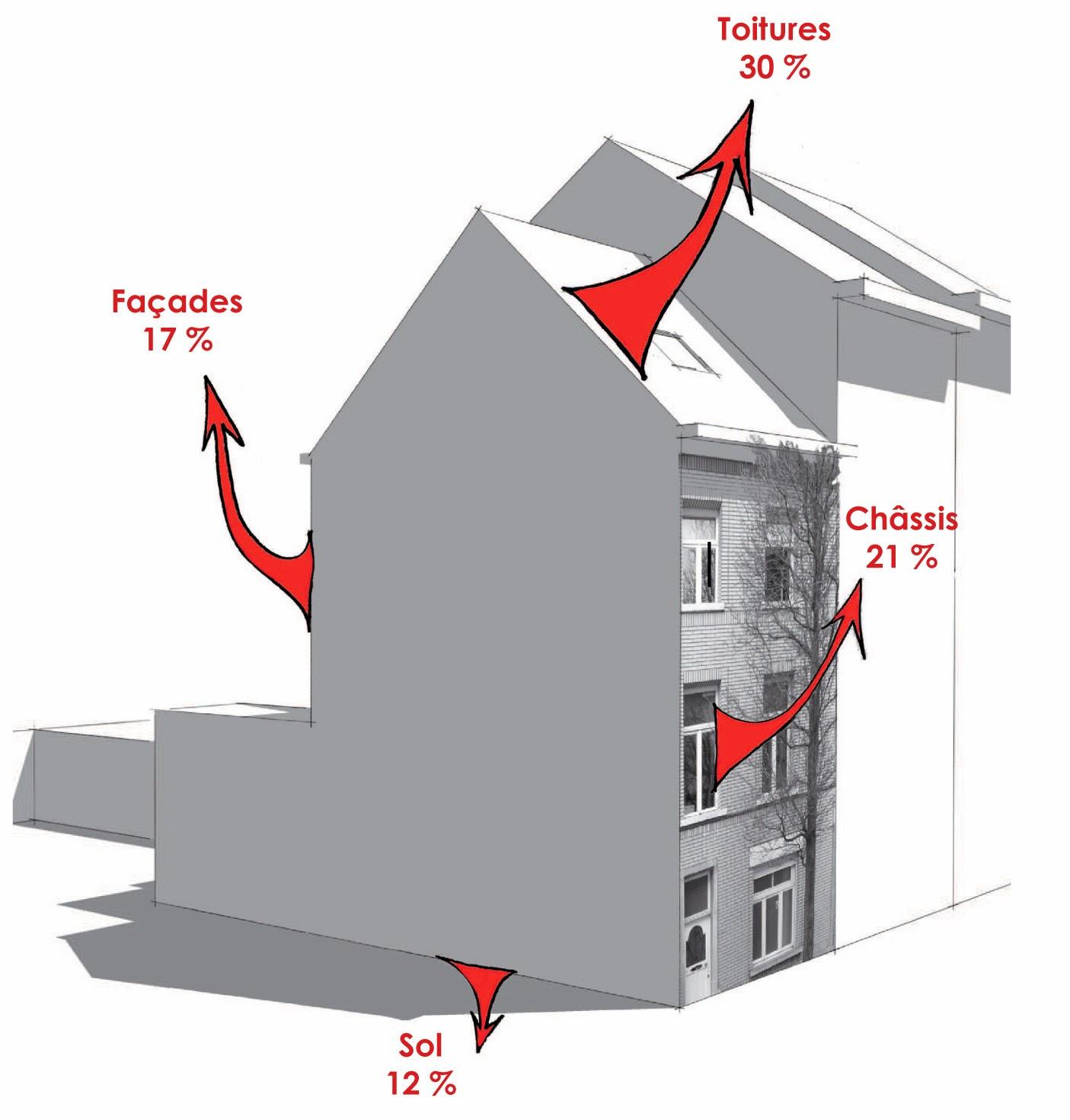 habitat r novation asbl ixelles novembre 2013. Black Bedroom Furniture Sets. Home Design Ideas