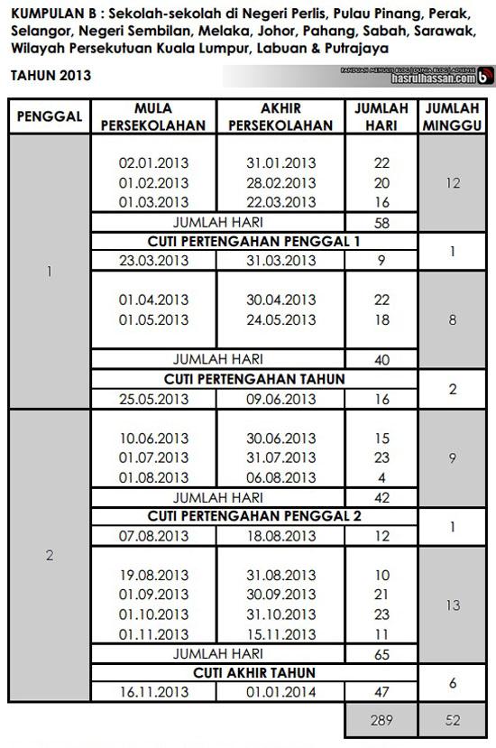 Jadual Persekolahan 2013 Sekolah Malaysia