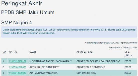 peringkat umum hasil seleksi ppdb Surabaya 2015 jalur umum