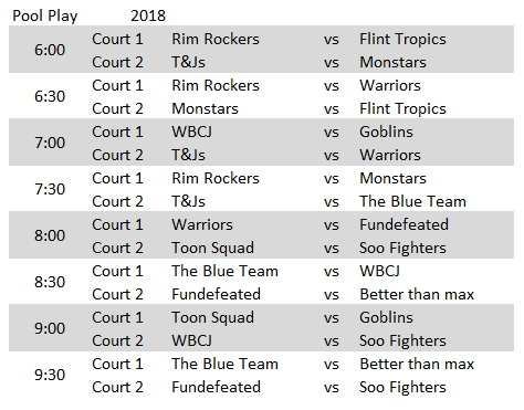 2018 Pool Play Schedule