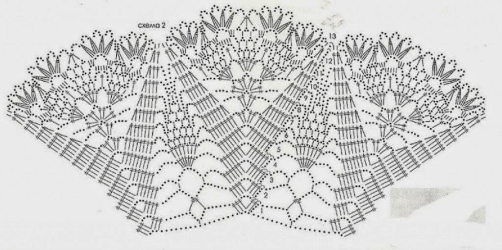 Коробка увлечений: Ажурные юбки вязаные крючком. . Подборка 21 апр 2014 Схема вязания оборок юбки: Свяжите образец
