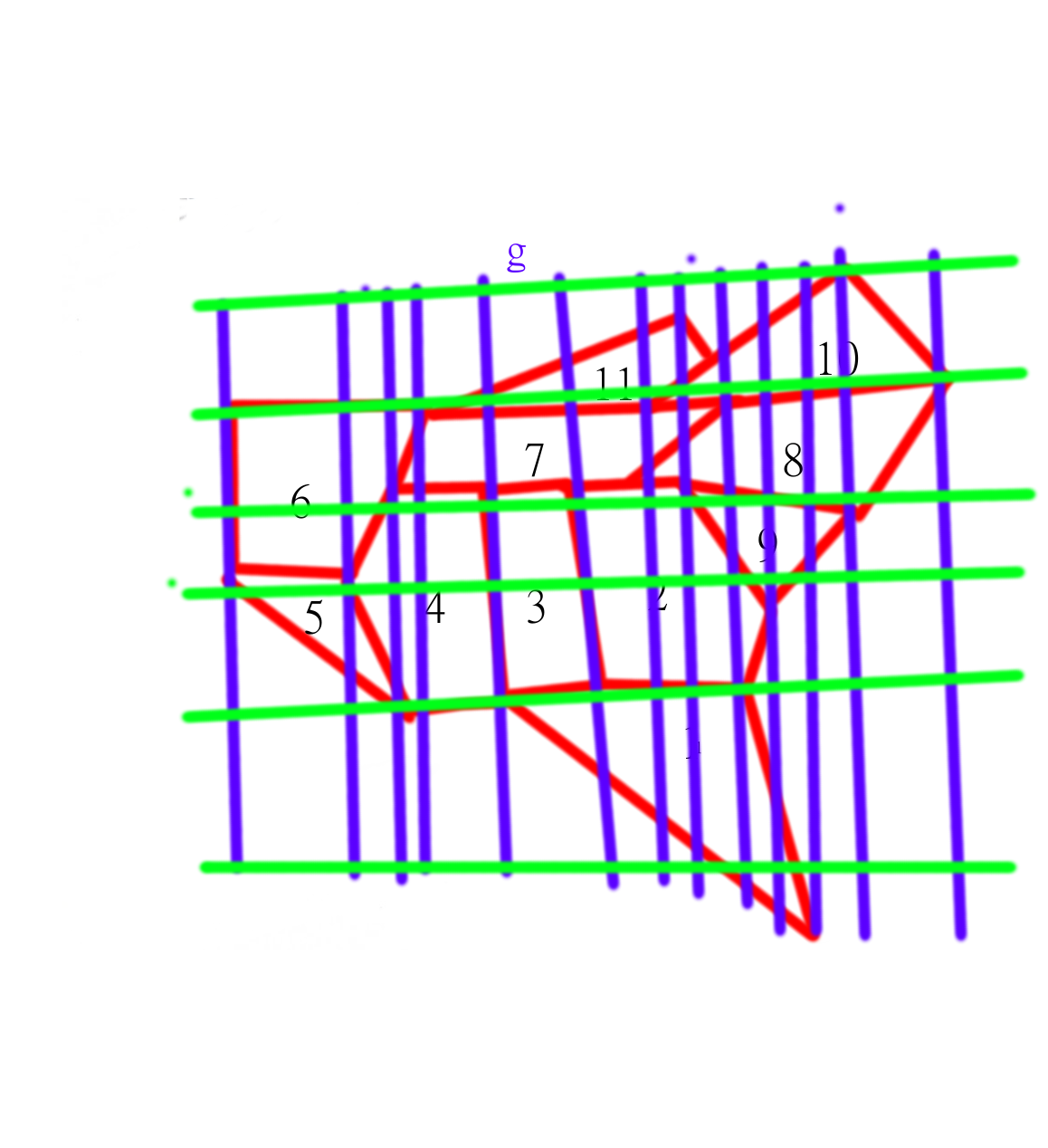 in this case you end with a 5x12 grid where each cell contains a part of 1 region or none at all or it is split by a diagonal line in which