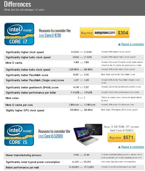 Differenze tra processori CPUBoss