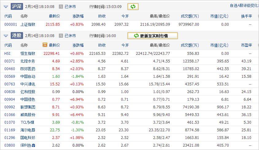 中国株コバンザメ投資ウォッチ銘柄watch20140214