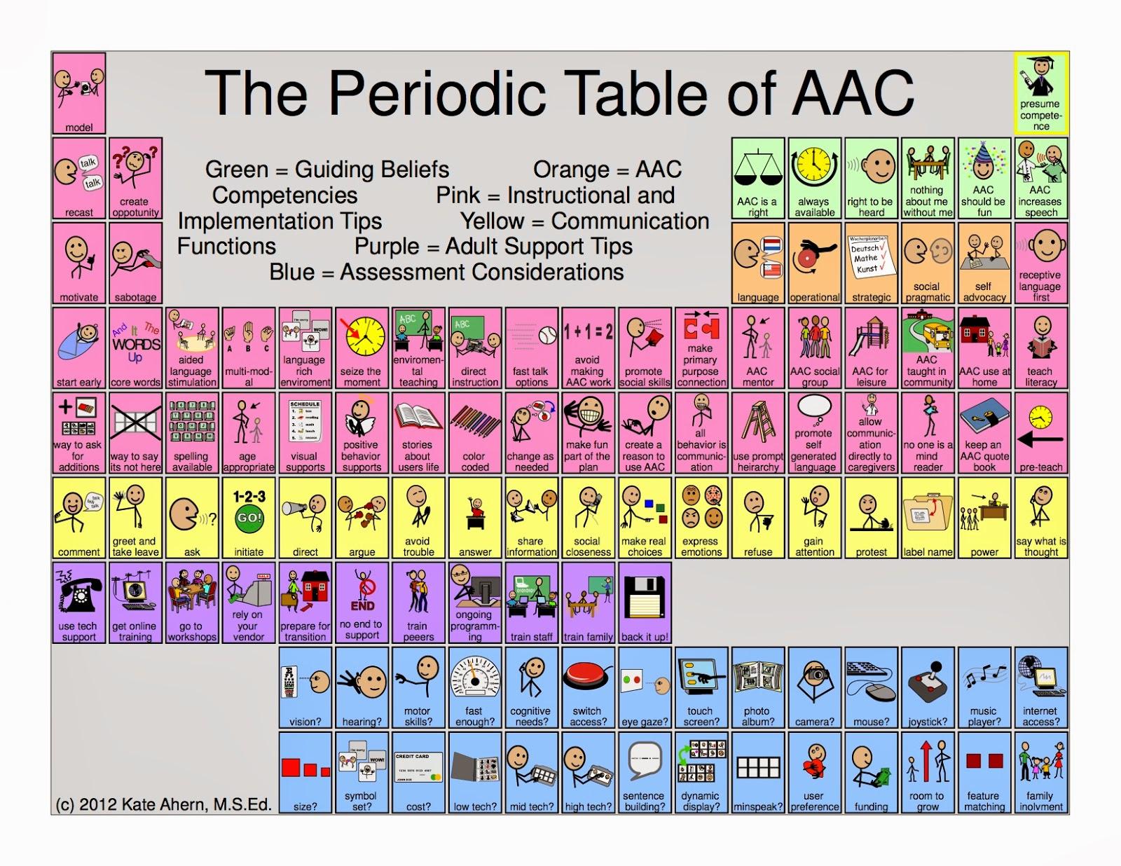 fandom memes the periodic table