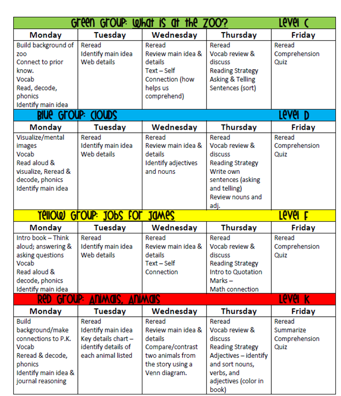 Elementary Pe Lesson Plan Template for Pinterest