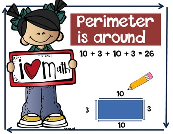Perimeter Song - Anchor Chart