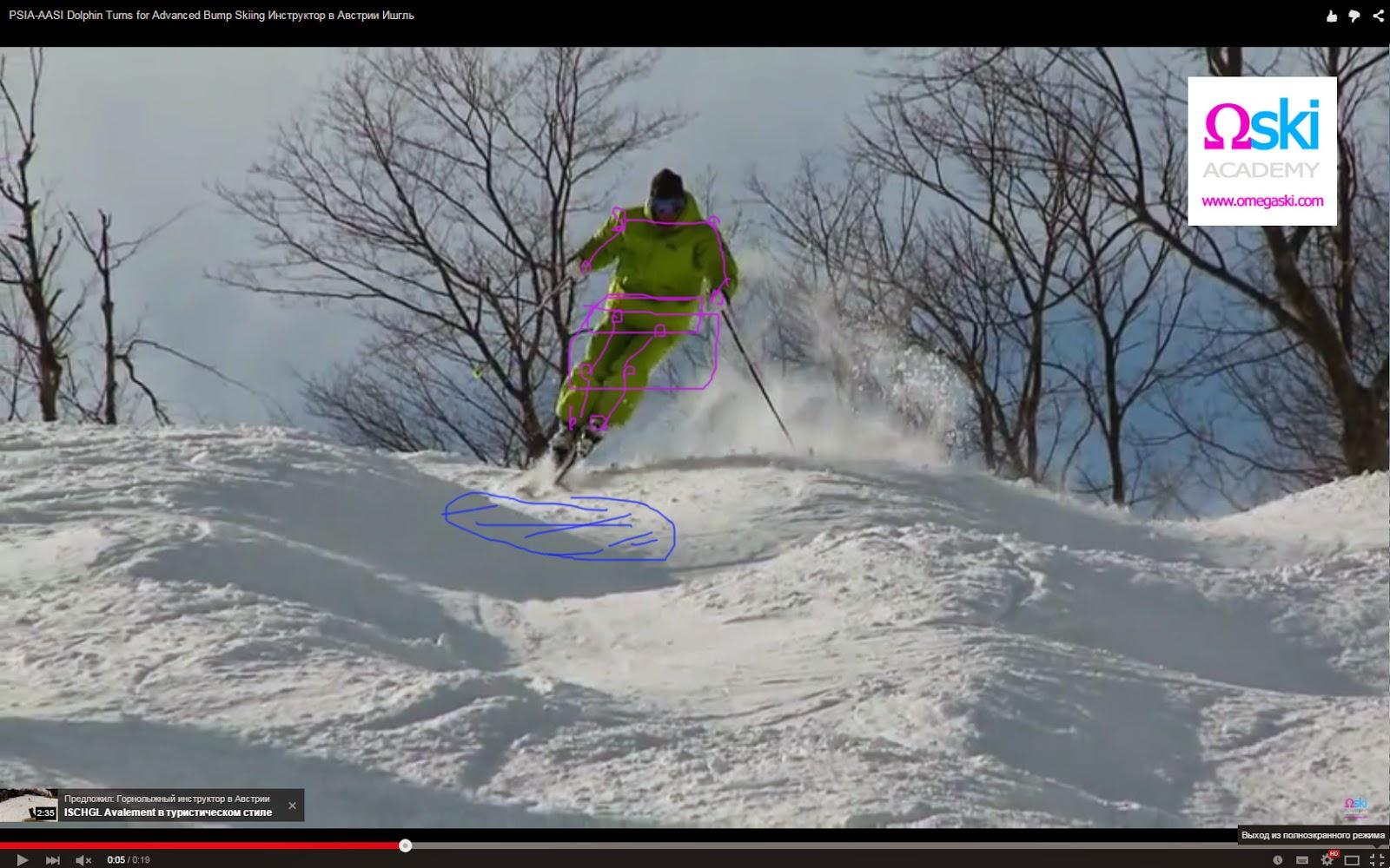Русскоязычный горнолыжный инструктор в Майрхофен Китцбюэль