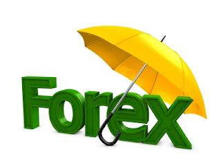 trading forex halal