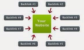 تقوية وزيادة backlink مجموعة من ادلة المواقع