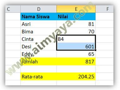 Gambar: Contoh Data yang belum tervalidasi