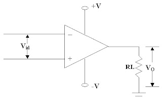 Komparator - Mad Elektro