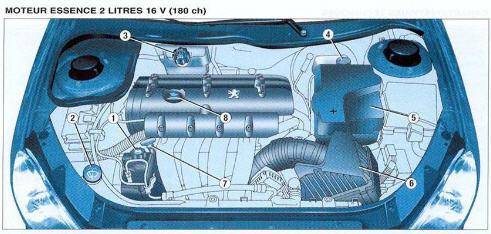 manuales rh pepopolis blogspot com Peugeot 206 Interior manual motor peugeot 206 1.9 diesel