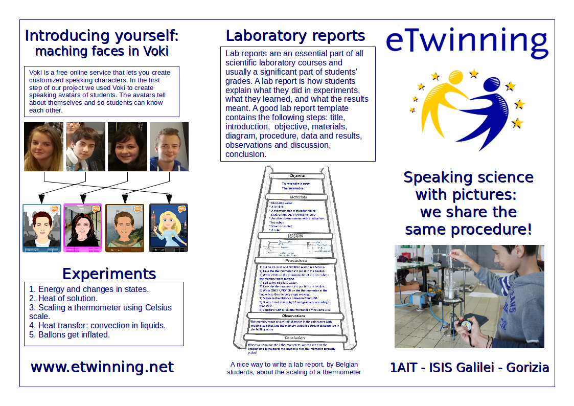 http://www.alescatta.it/brochure_eTwinning.pdf