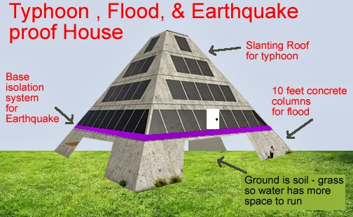 2013_11_01_archive on Typhoon Proof House Design In The Philippines