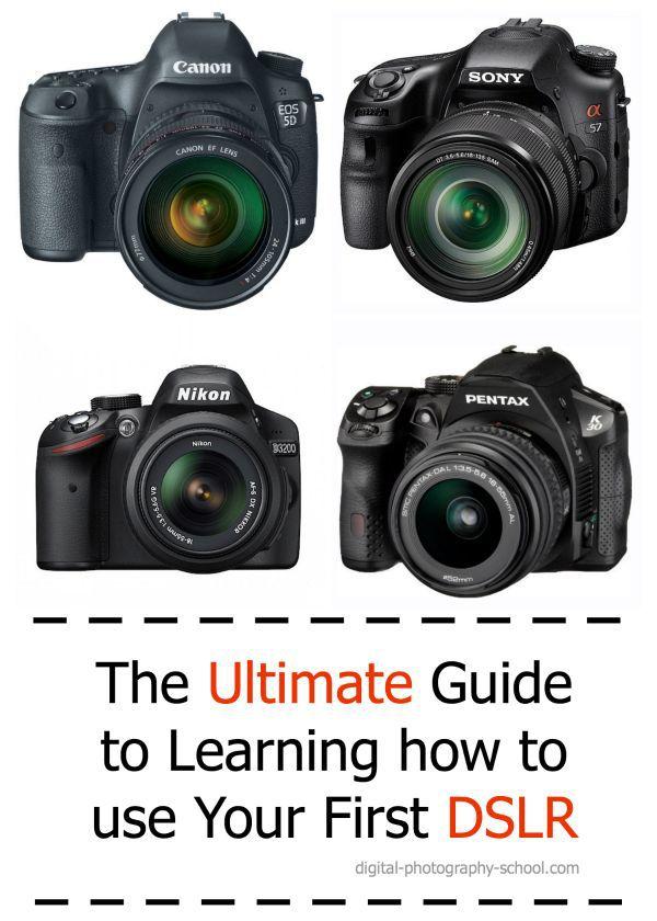 Digital Single-lens Reflex Camera