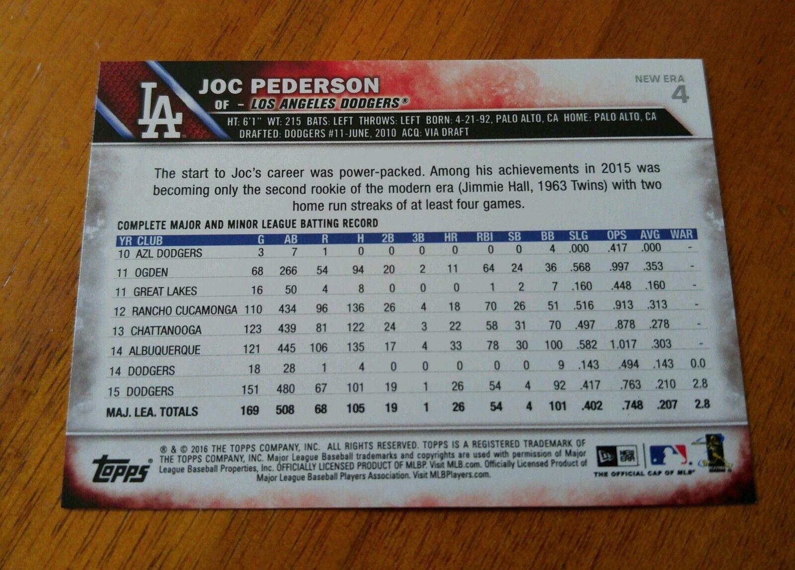 0a34501cf65 Dodgers Blue Heaven  2016 Topps New Era Cap Baseball Cards at LIDS ...