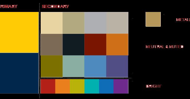 jamie 39 s museum informatics blog custom color palettes in tableau. Black Bedroom Furniture Sets. Home Design Ideas