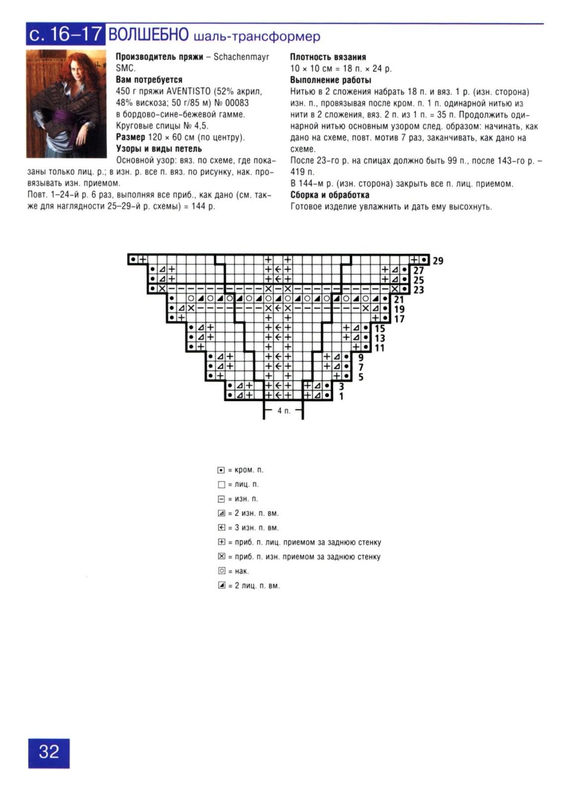Схема шали трансформера