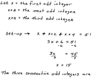 Algebra mathematics formula