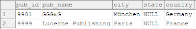SQL NOT