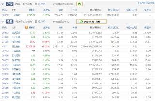 中国株コバンザメ投資ウォッチ銘柄watch20130326