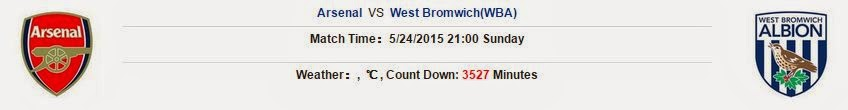 Soi kèo dự đoán Arsenal vs West Brom