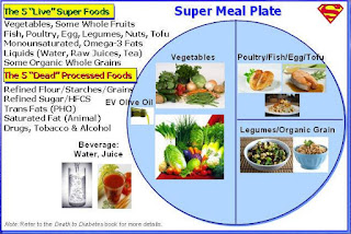 The DTD Super Meal Diet reverses diabetes