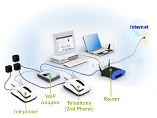 VoIP provider India