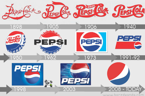 Wondering How to Identify an Old Pepsi Bottle Read on to Know