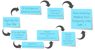 Cara Daftar Safelink Converter Untuk Blog WapBlog.ID