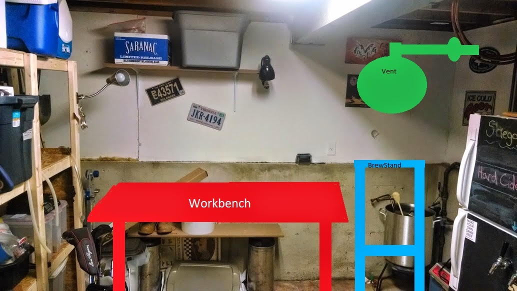 Workbench and brewstand