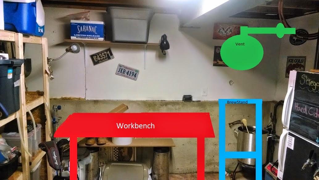 Workbench and brewstand