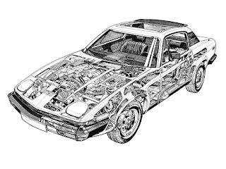 Triumph TR7 Practical Classics