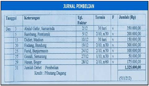 View/contoh Jurnal Pendidikan Pdf Article Summary