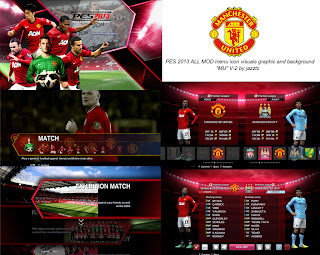 Download All Mods Graphics Manchester United by Jazztc
