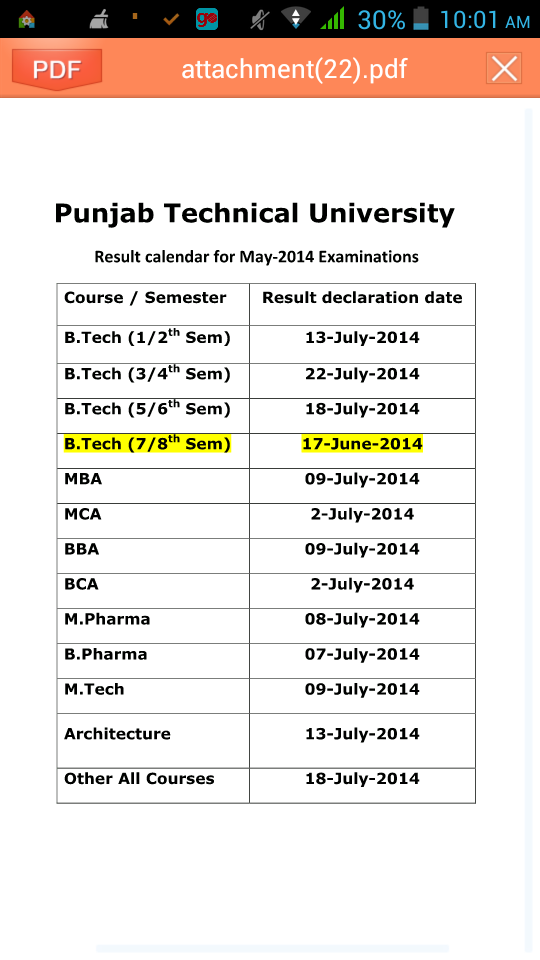 ptuexam.com result 2014 ,ptu july 2014 result dates