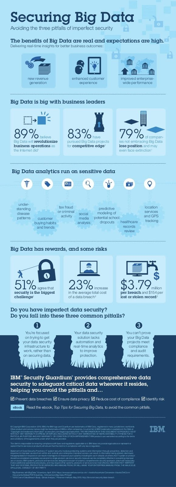 Securing the big #data - #cybersecurity