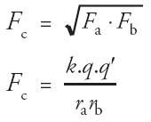 gaya elektrostatis rata-rata selama muatan +q' dipindahkan