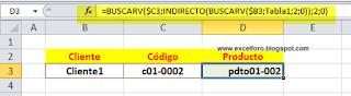 Ejercicio de un BUSCARV anidado dentro de otro BUSCARV en Excel.