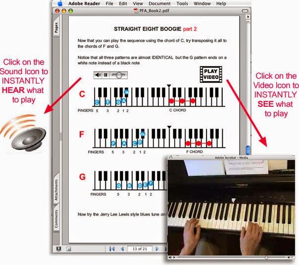 Cara Termudah dan Paling Efektif untuk Belajar Piano & Keyboard