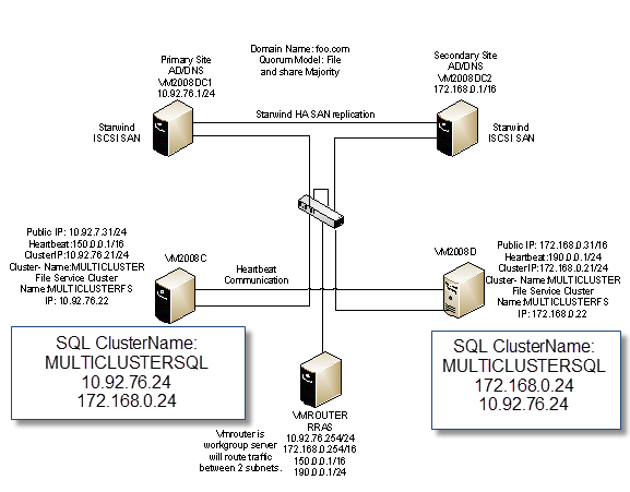 · 22 kB · png, Sql 2012 Failover Cluster Build Step By Step Part 1