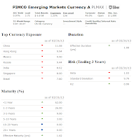 PIMCO Emerging Markets Currency fund