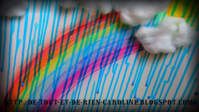 Quelques recherches sur la pluie, idées du net bien sur !